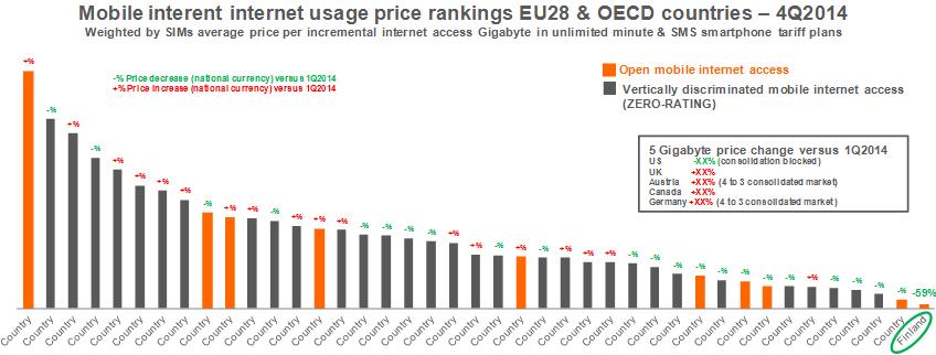 Household broadband penetration eu average