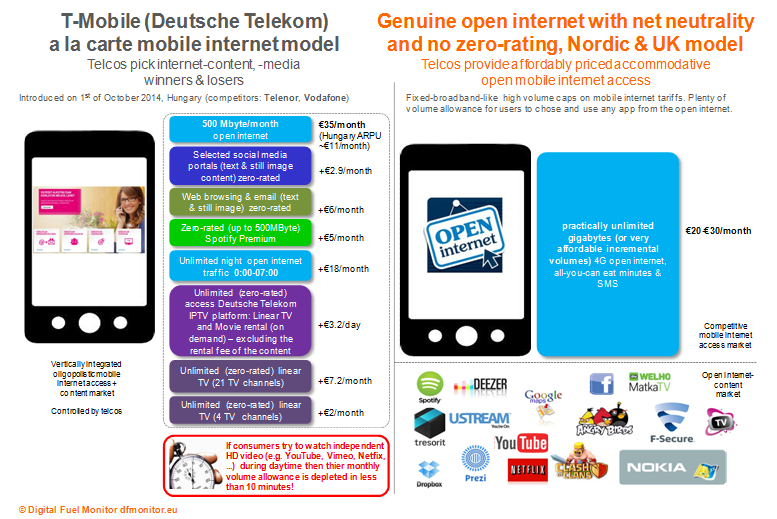 Rewheel/research: Deutsche Telekom's T-Mobile launches an <i